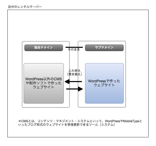 スクリーンショット 2015-01-24 8.50.35