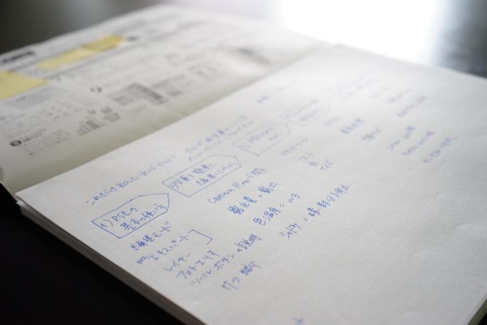 頭の中の整理は方眼ノートに図解で描く&書く